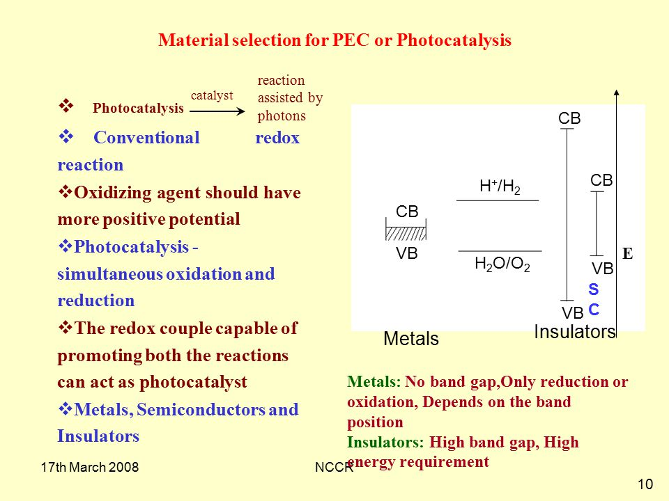 Material selection for PEC or Photocatalysis