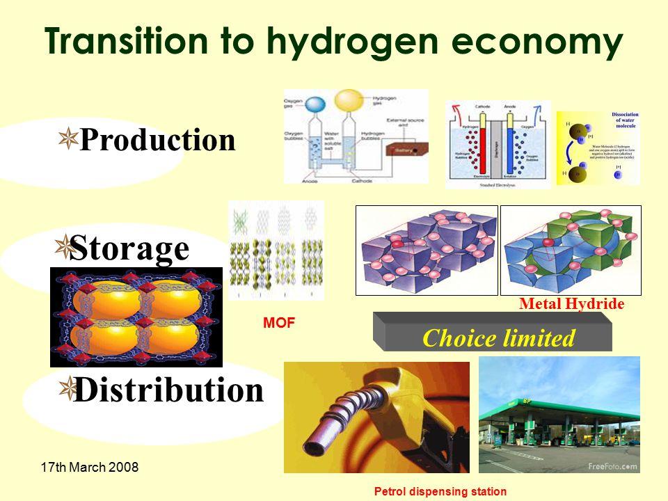 Transition to hydrogen economy