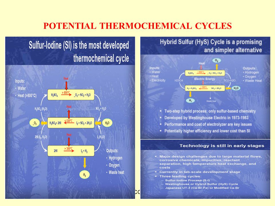 POTENTIAL THERMOCHEMICAL CYCLES