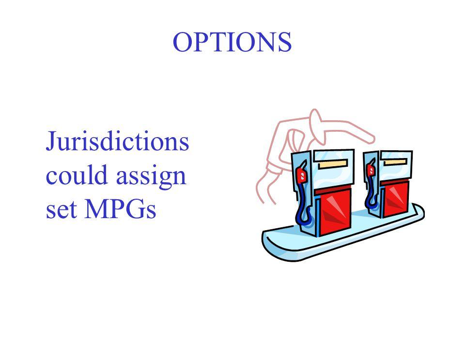 OPTIONS Jurisdictions could assign set MPGs