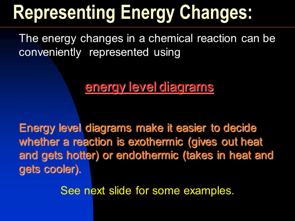 Representing Energy Changes: