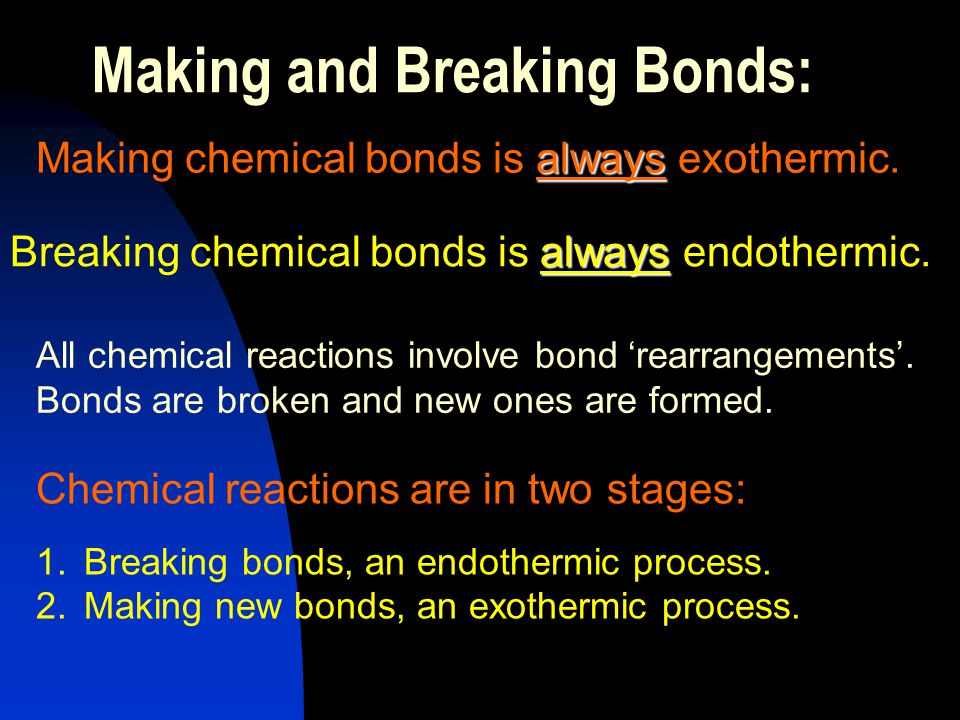 Making and Breaking Bonds: