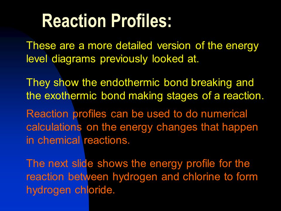 Reaction Profiles: These are a more detailed version of the energy level diagrams previously looked at.