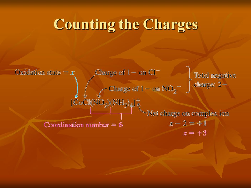 Counting the Charges
