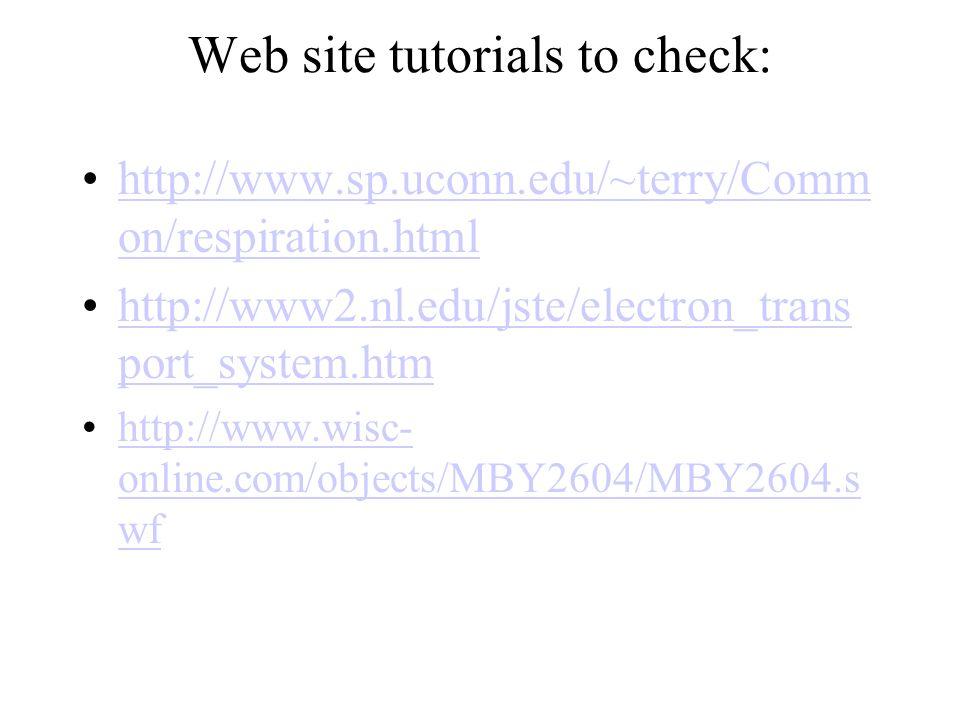 Web site tutorials to check: