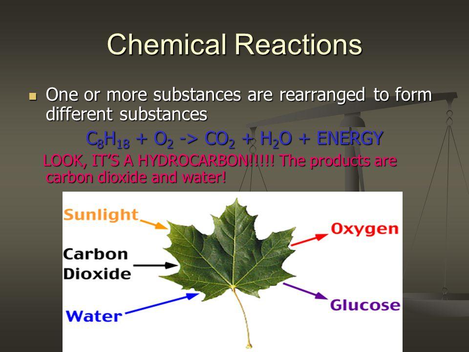 C8H18 + O2 -> CO2 + H2O + ENERGY