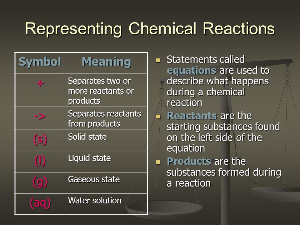 Representing Chemical Reactions