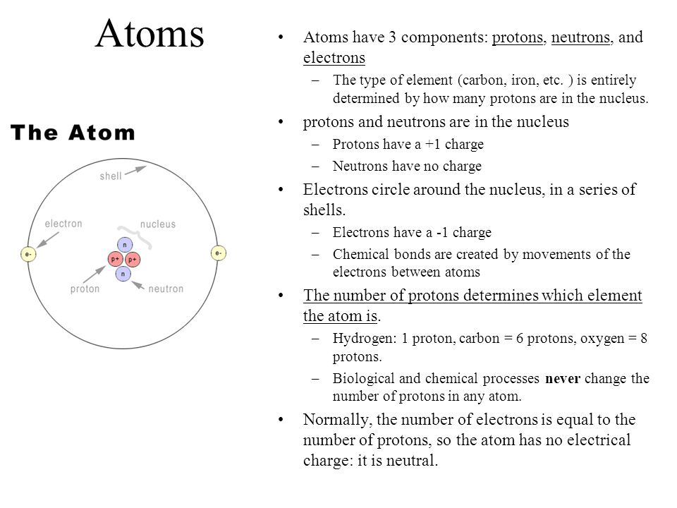 Atoms Atoms have 3 components: protons, neutrons, and electrons