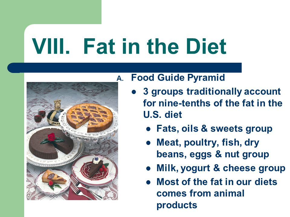 VIII. Fat in the Diet Food Guide Pyramid