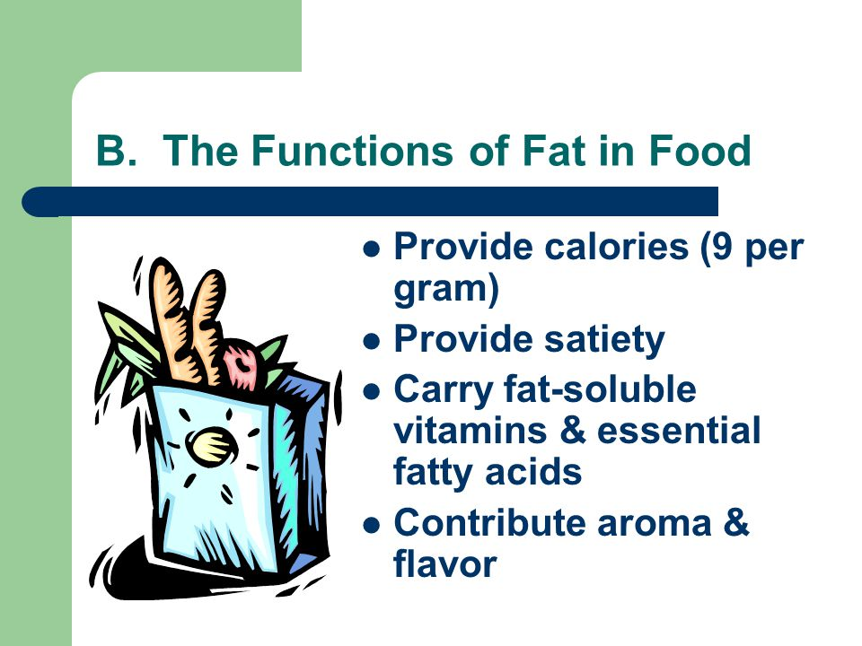 B. The Functions of Fat in Food