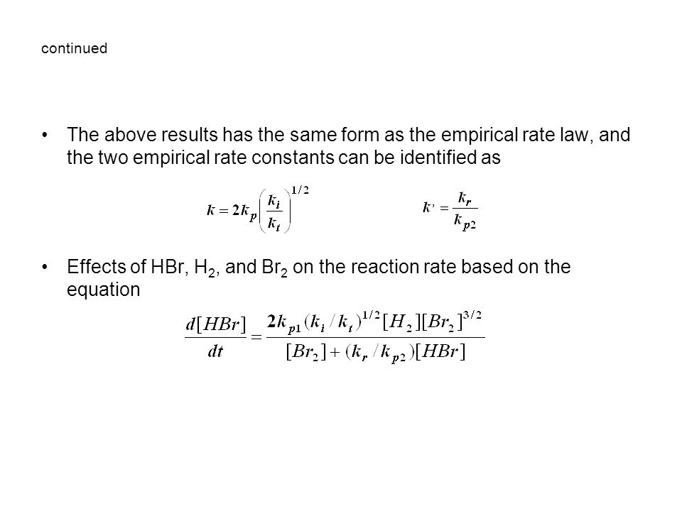 Effects of HBr, H2, and Br2 on the reaction rate based on the equation