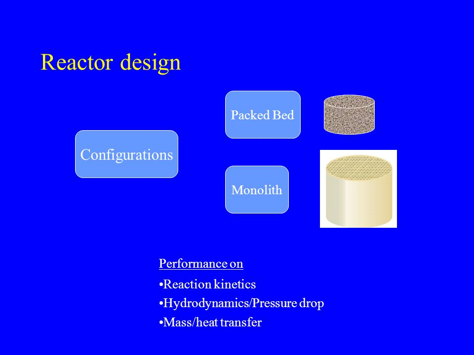 Reactor design Configurations Packed Bed Monolith Performance on