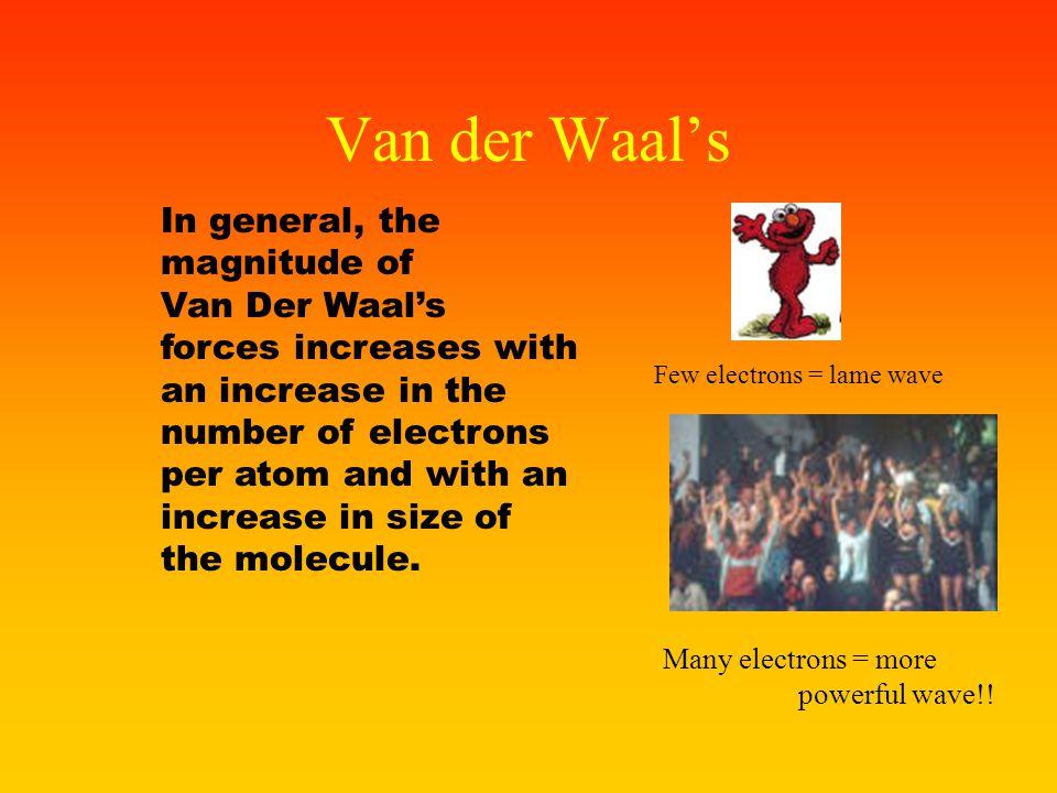 Van der Waal's