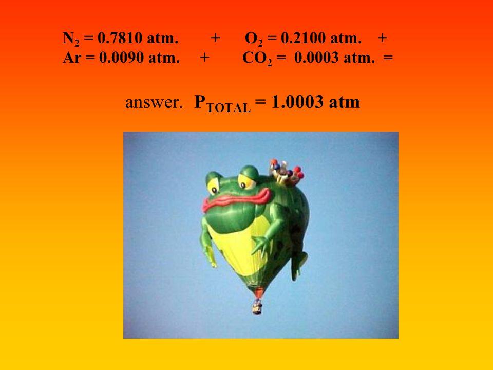 answer. PTOTAL = 1.0003 atm N2 = 0.7810 atm. + O2 = 0.2100 atm. +