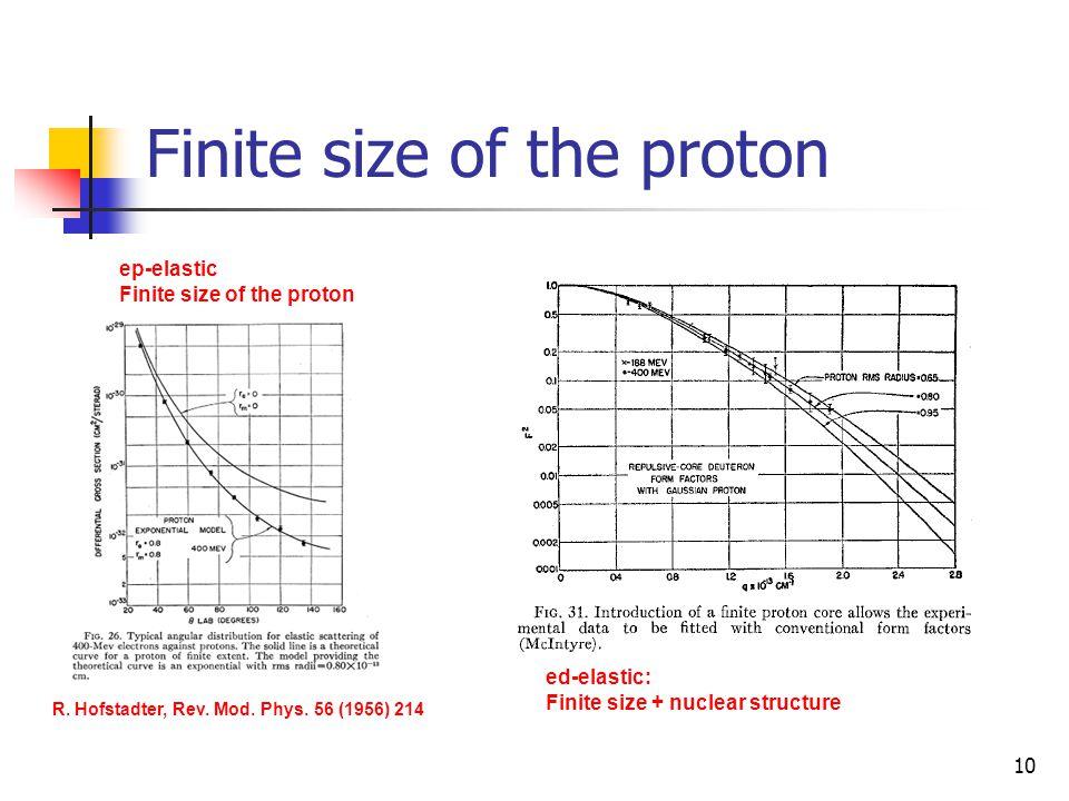 Finite size of the proton