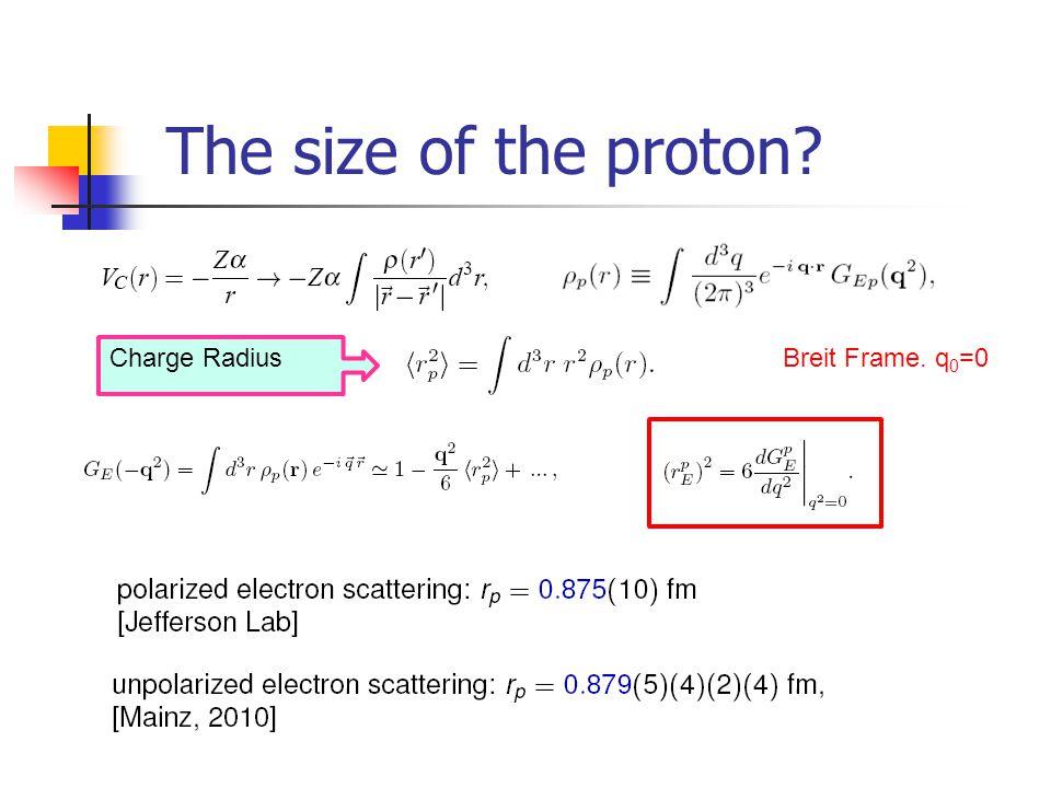 The size of the proton Charge Radius Breit Frame. q0=0