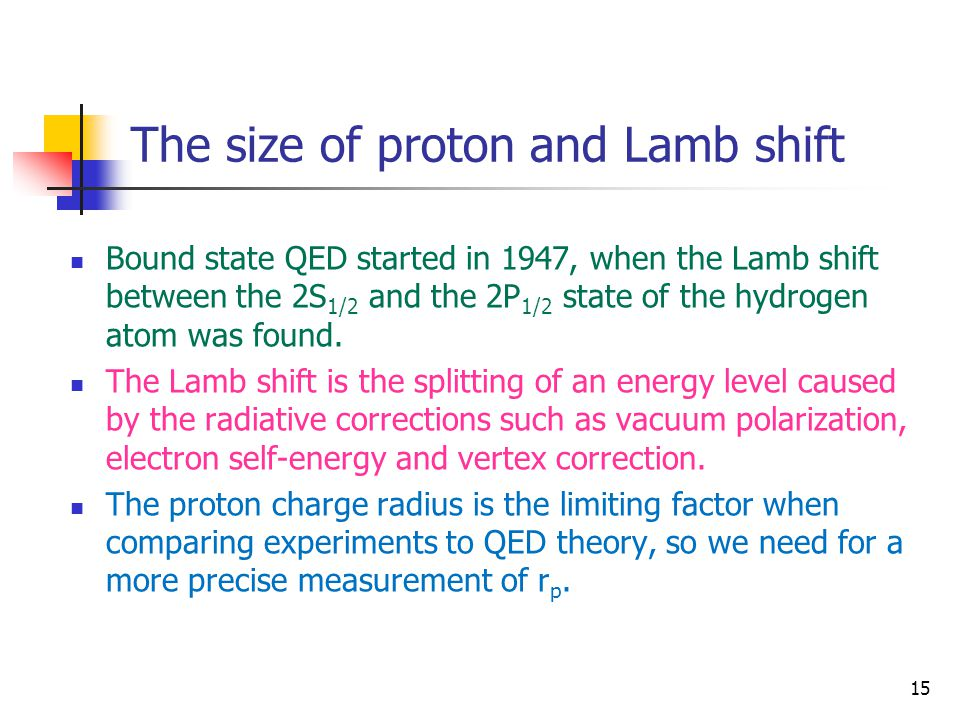 The size of proton and Lamb shift
