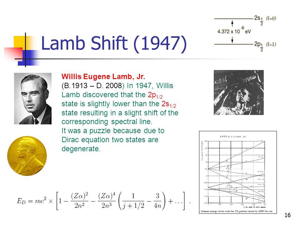 Lamb Shift (1947) Willis Eugene Lamb, Jr.
