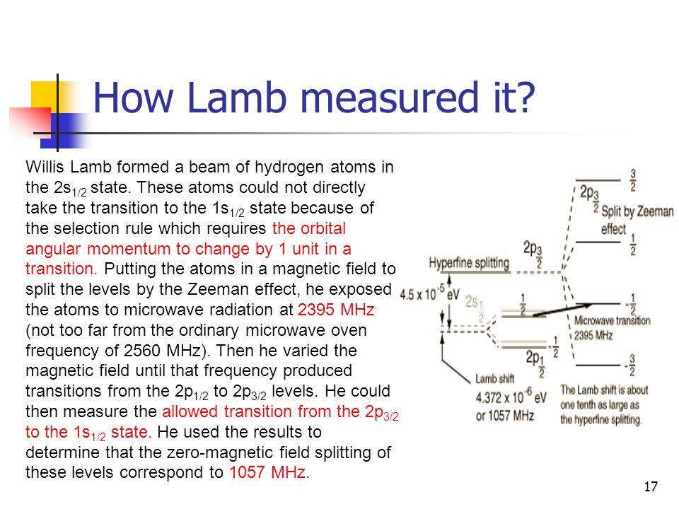 How Lamb measured it