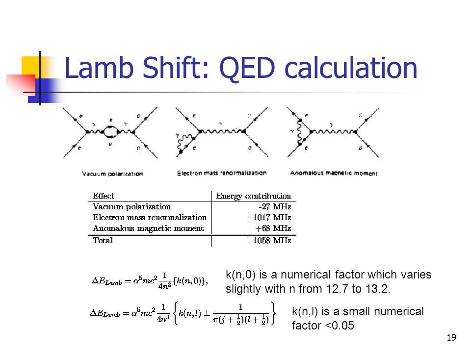 Lamb Shift: QED calculation