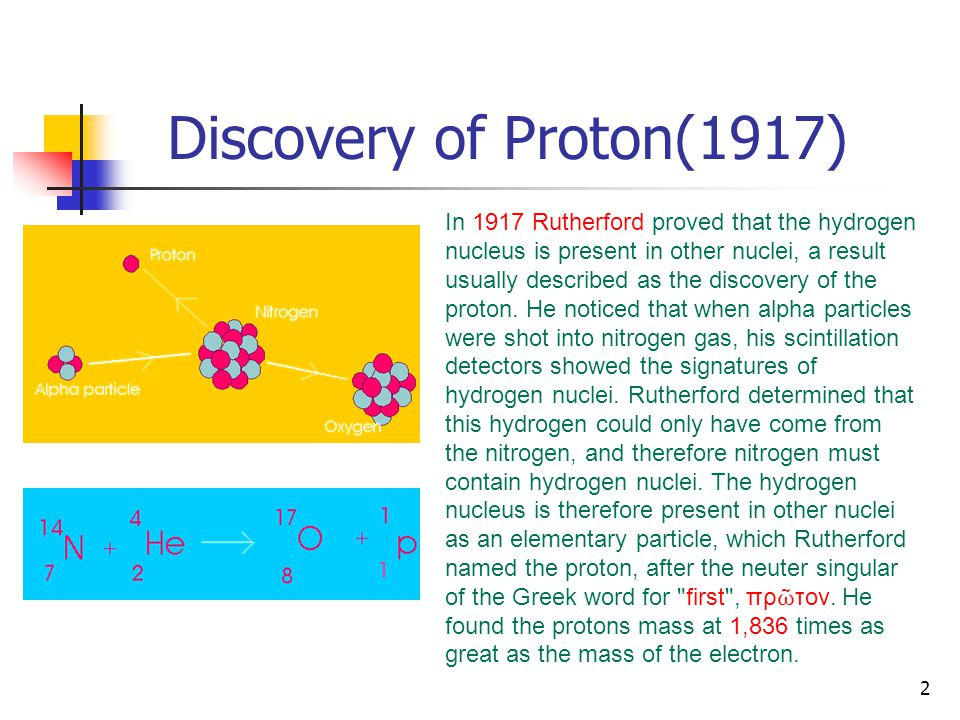 Discovery of Proton(1917)