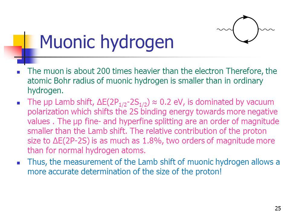 Muonic hydrogen