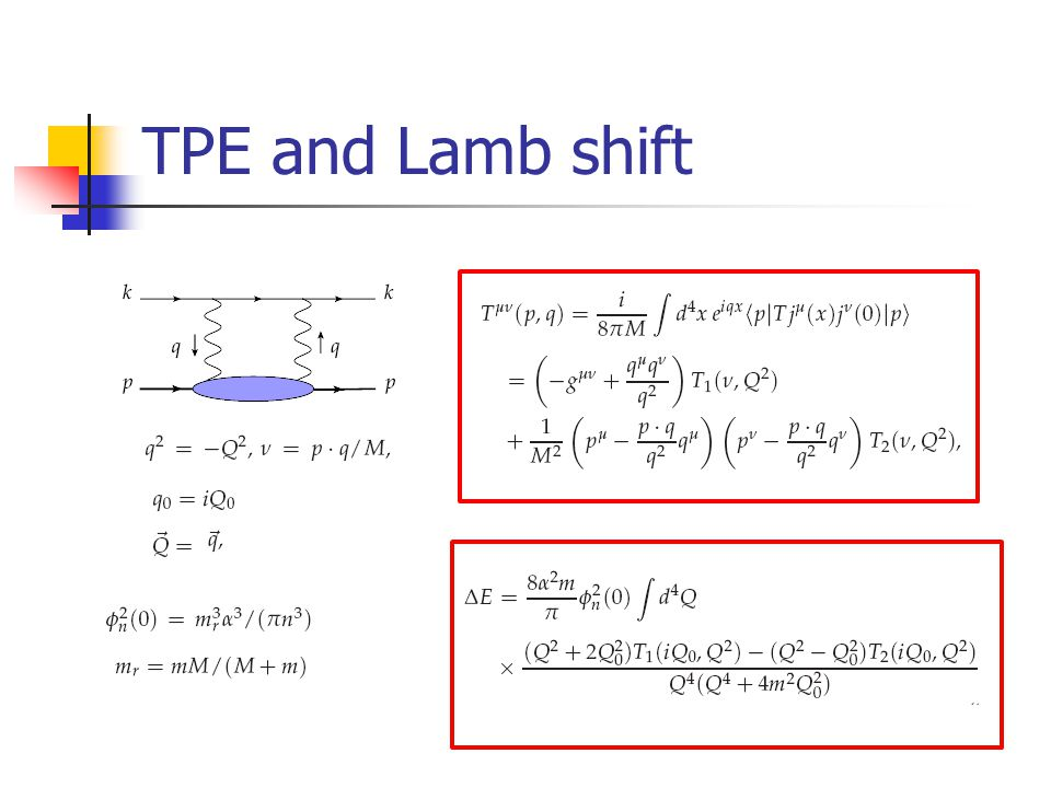 TPE and Lamb shift