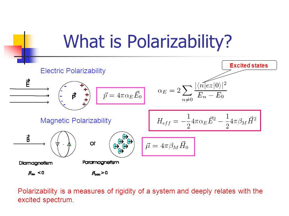 What is Polarizability
