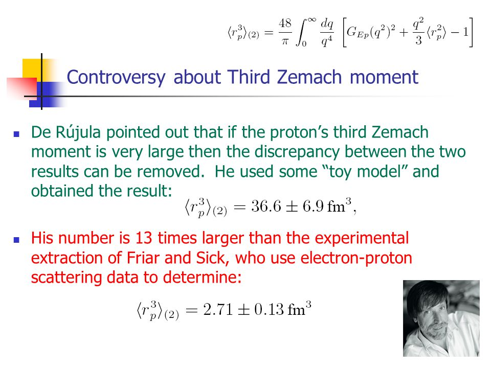 Controversy about Third Zemach moment