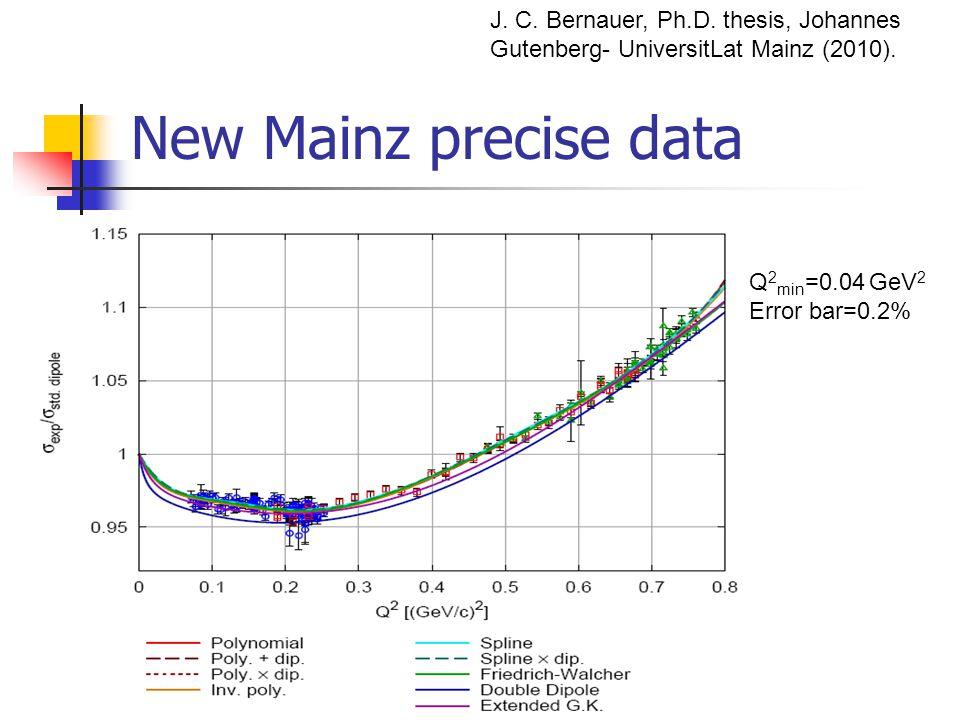 J. C. Bernauer, Ph.D. thesis, Johannes Gutenberg- UniversitLat Mainz (2010).