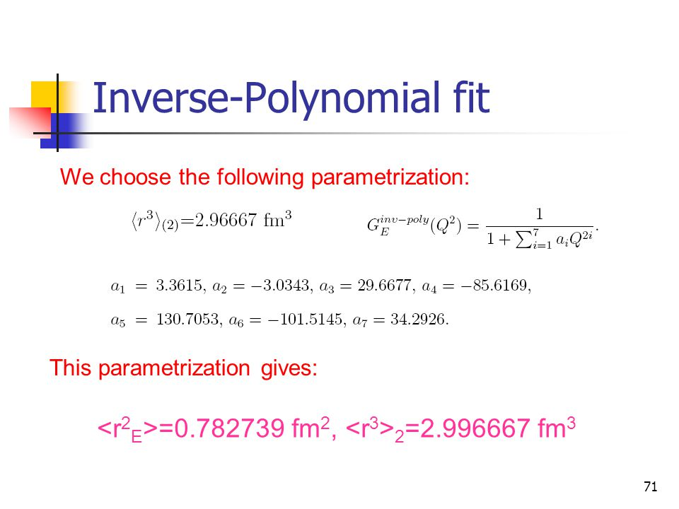 Inverse-Polynomial fit