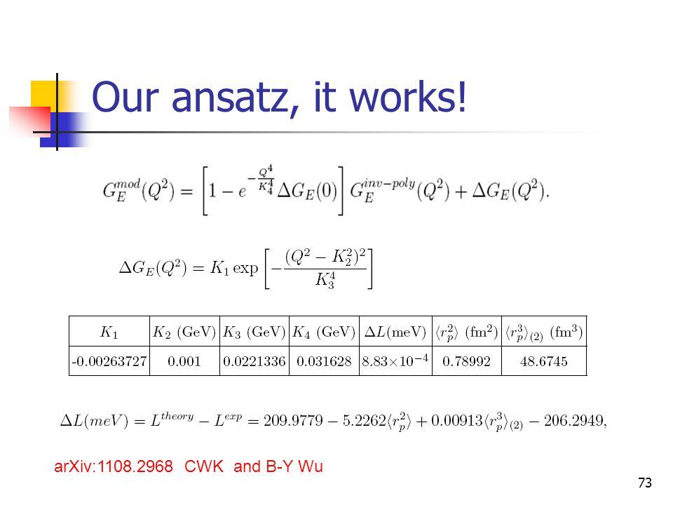 Our ansatz, it works! arXiv:1108.2968 CWK and B-Y Wu