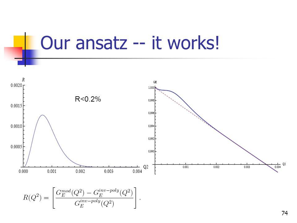 Our ansatz -- it works! R<0.2%