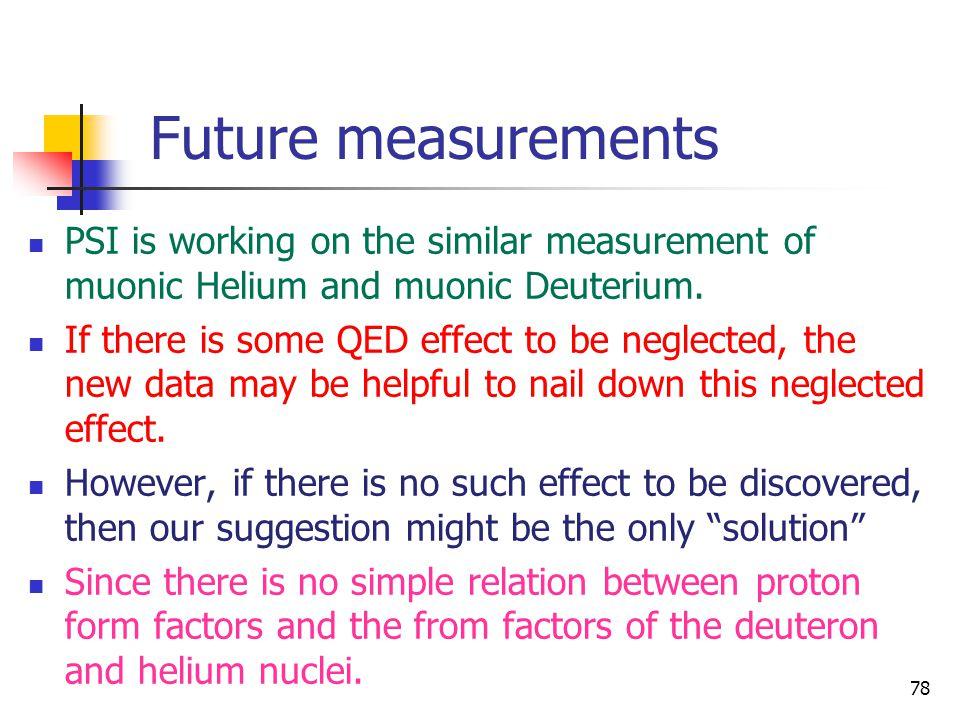 Future measurements PSI is working on the similar measurement of muonic Helium and muonic Deuterium.