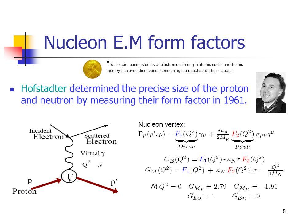 Nucleon E.M form factors