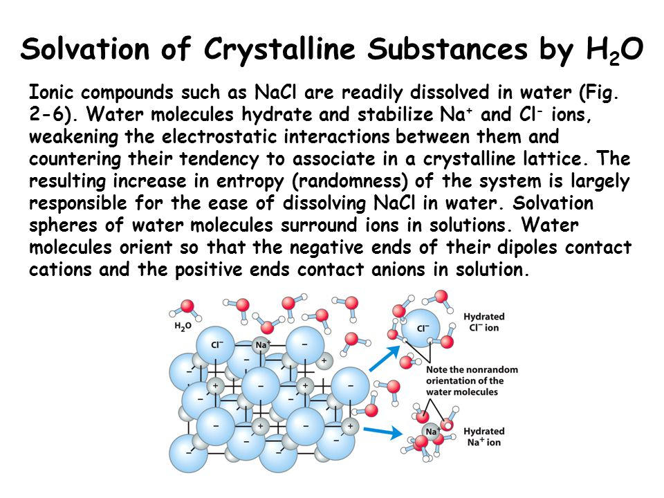 Solvation of Crystalline Substances by H2O