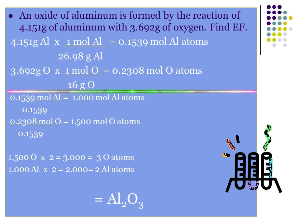 An oxide of aluminum is formed by the reaction of 4