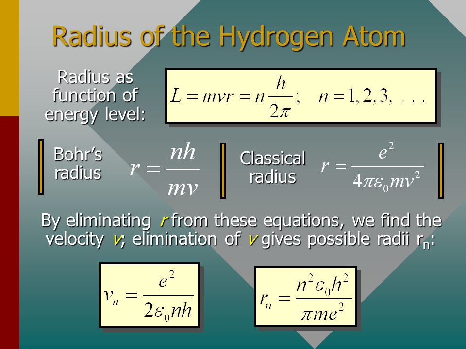 Radius of the Hydrogen Atom