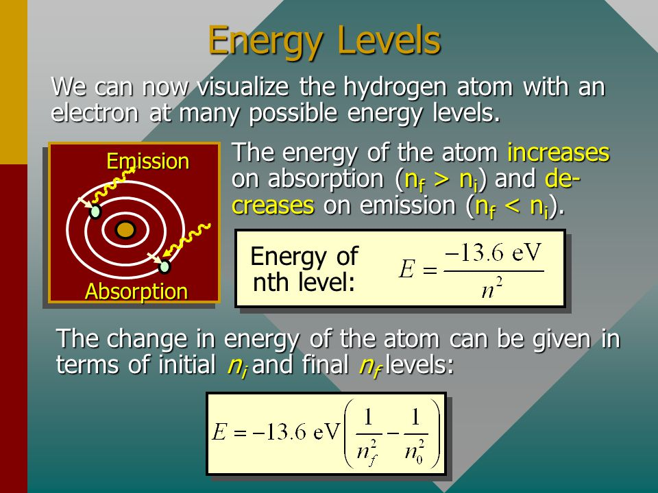Energy Levels We can now visualize the hydrogen atom with an electron at many possible energy levels.