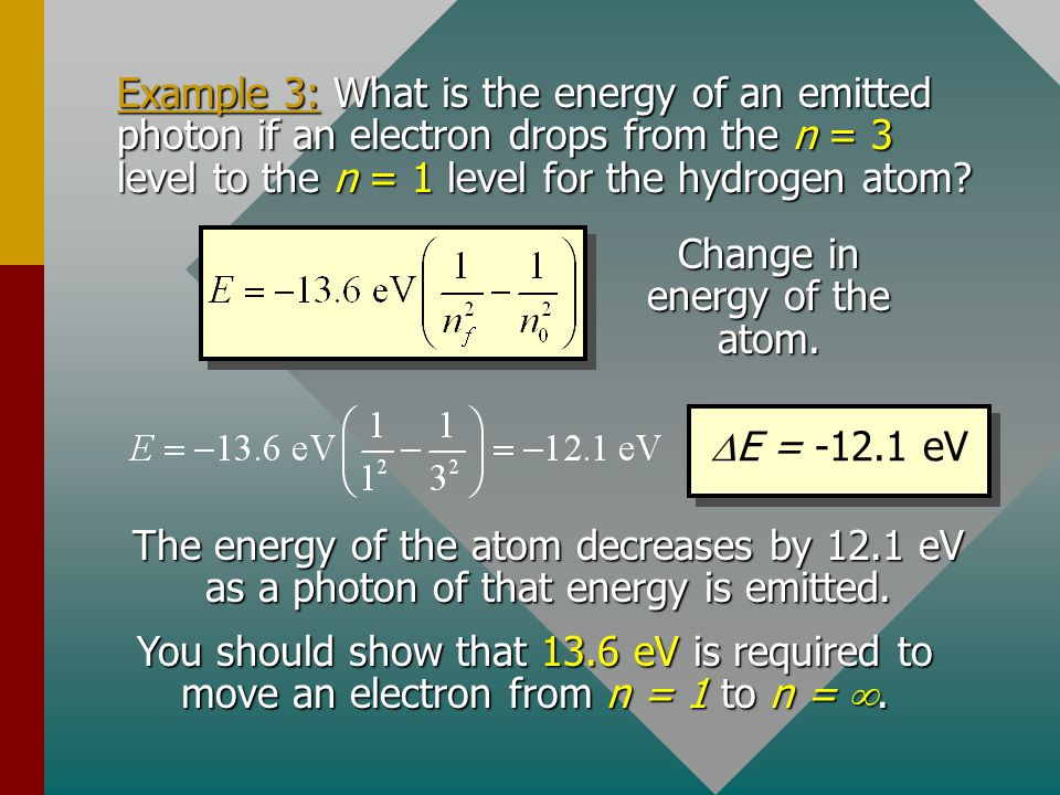 Change in energy of the atom.