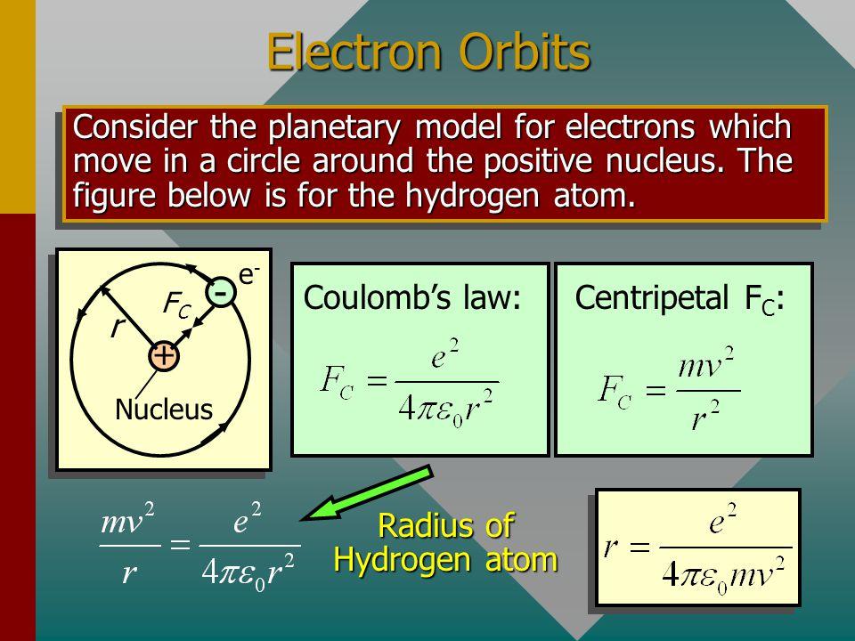 Radius of Hydrogen atom