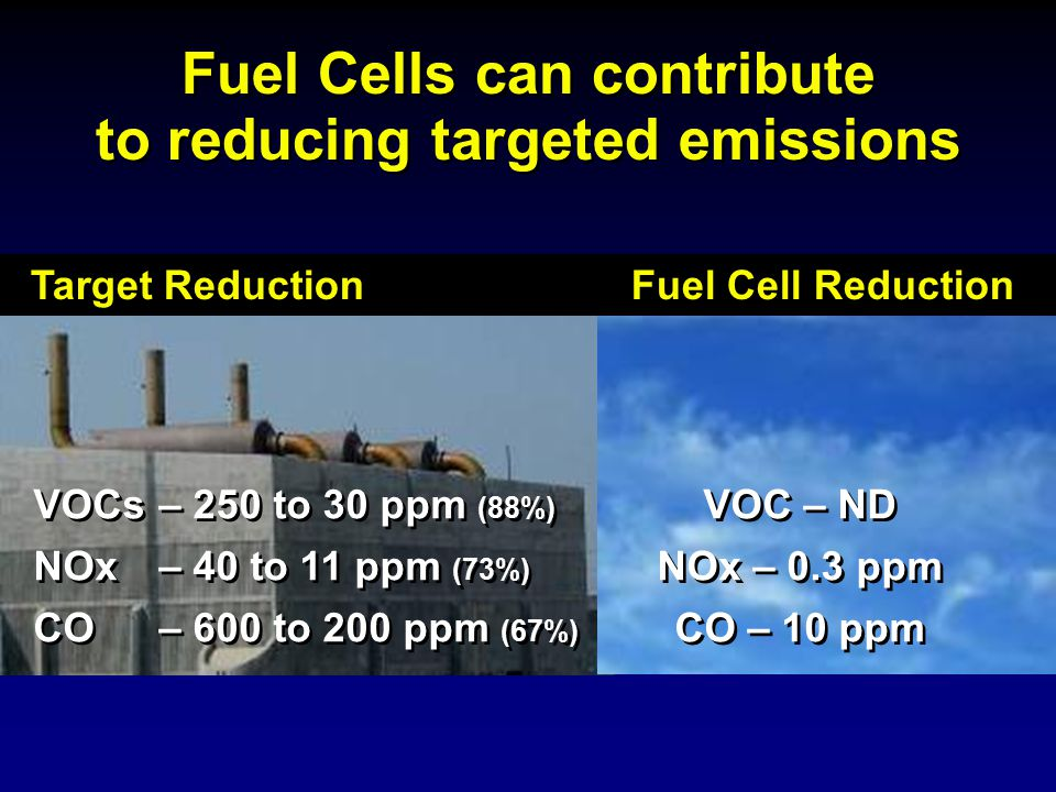 Fuel Cells can contribute to reducing targeted emissions