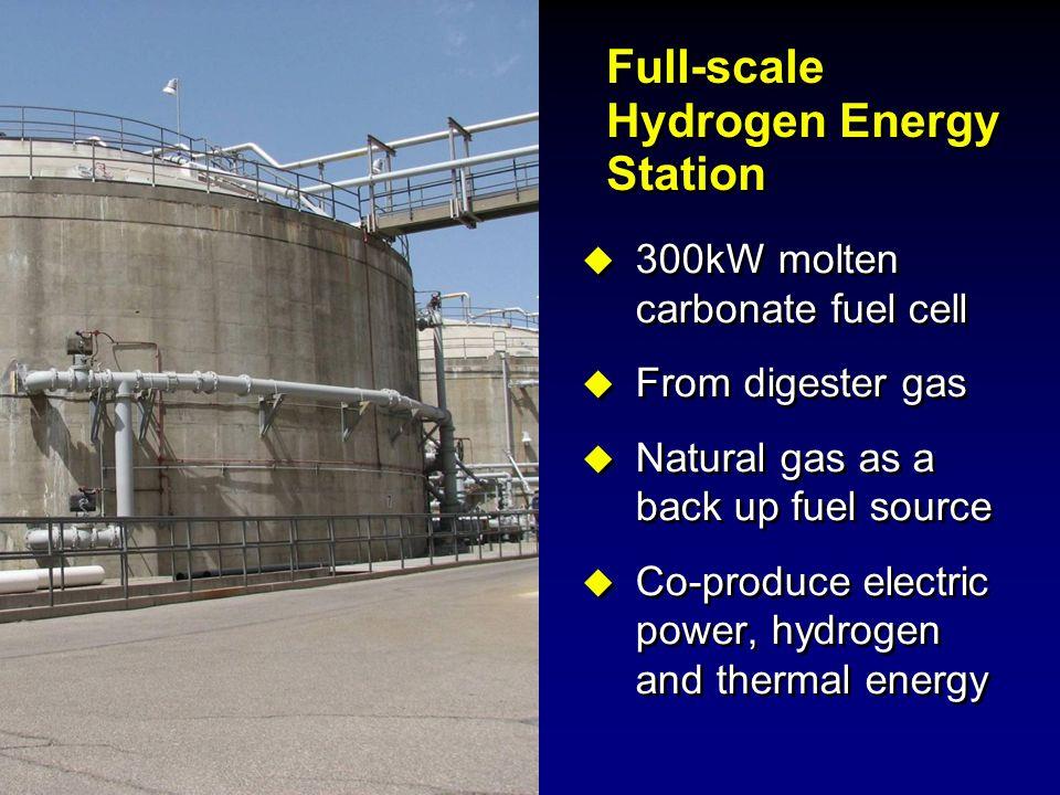 Full-scale Hydrogen Energy Station