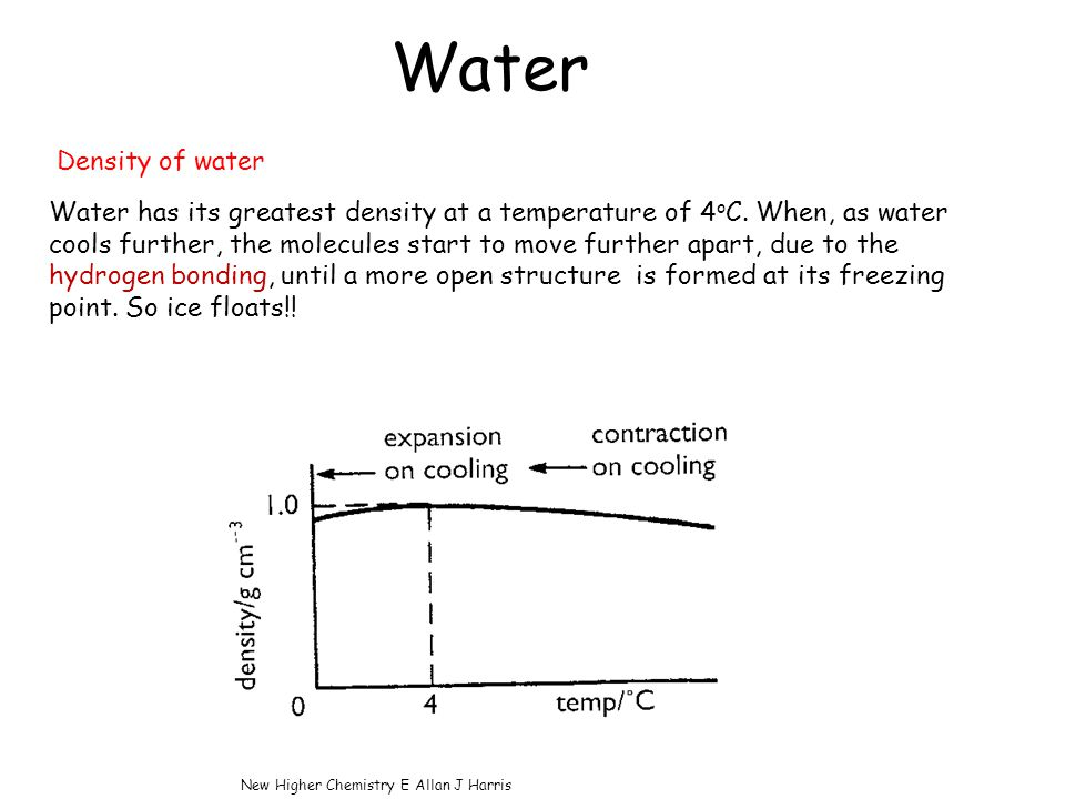 Water Density of water.