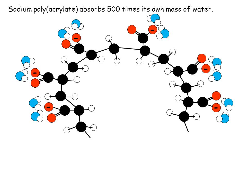 Sodium poly(acrylate) absorbs 500 times its own mass of water.