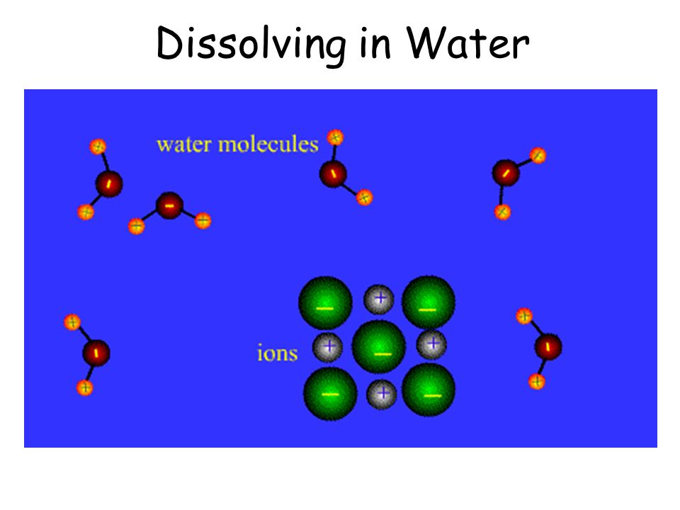 Dissolving in Water