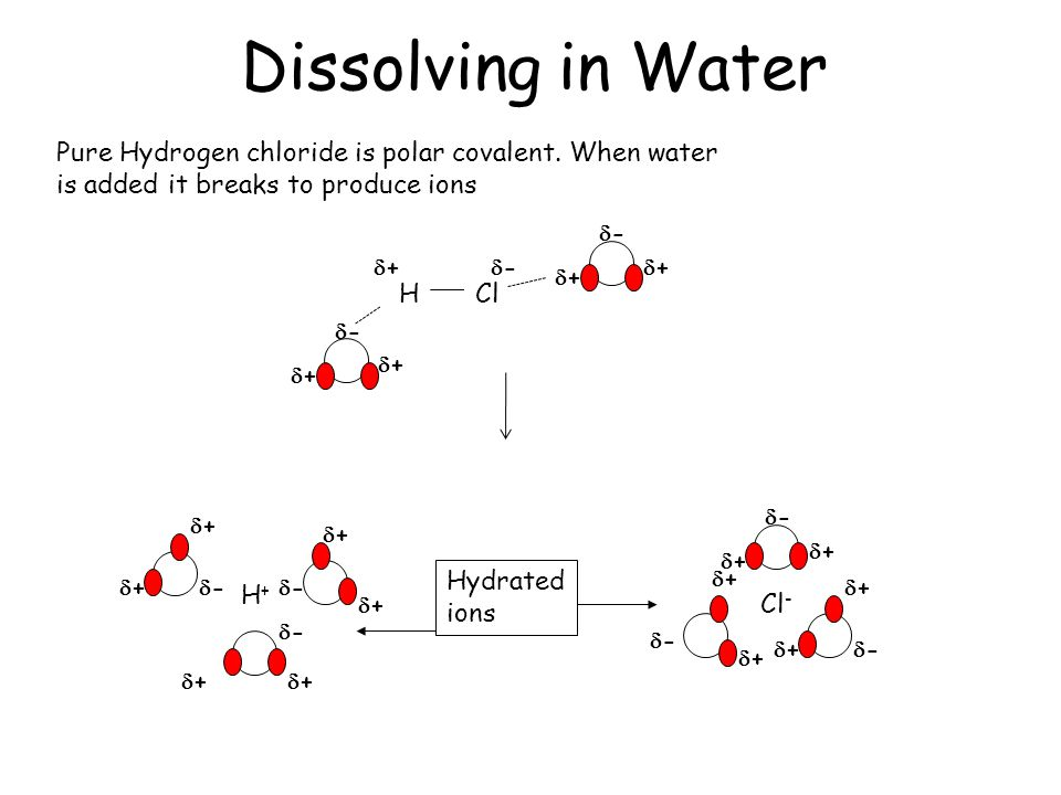 Dissolving in Water Pure Hydrogen chloride is polar covalent. When water is added it breaks to produce ions.