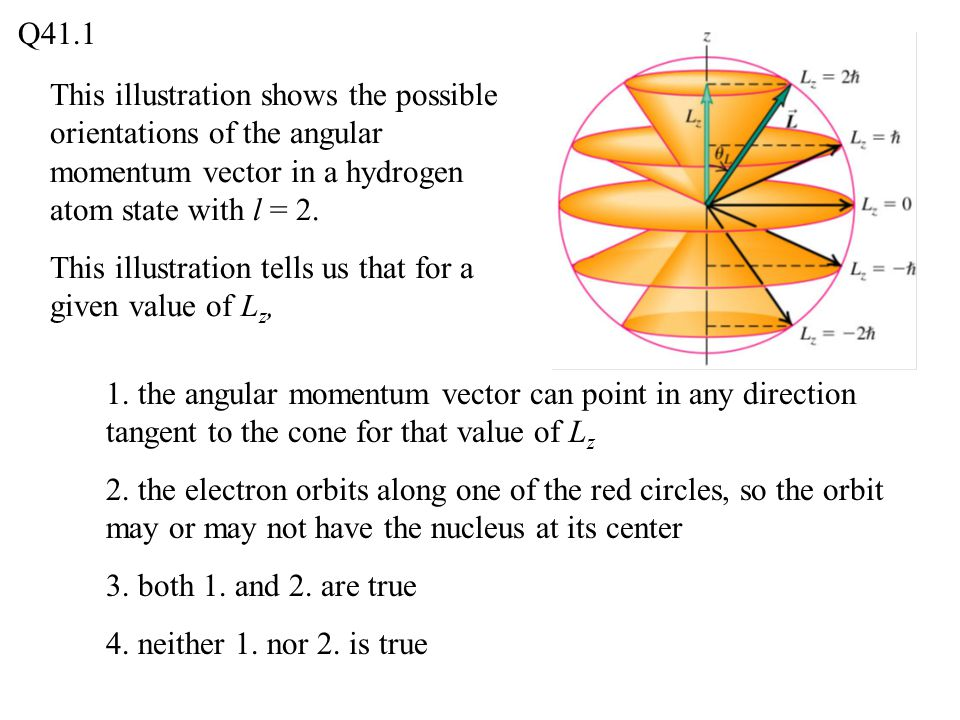 Q41.1 This illustration shows the possible orientations of the angular momentum vector in a hydrogen atom state with l = 2.