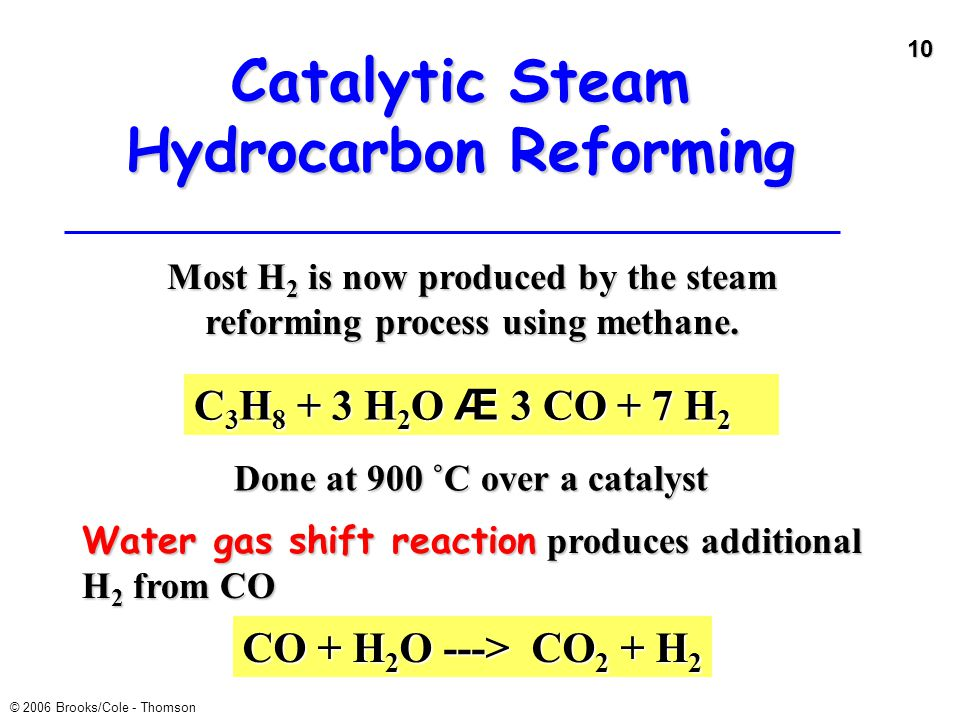 Catalytic Steam Hydrocarbon Reforming