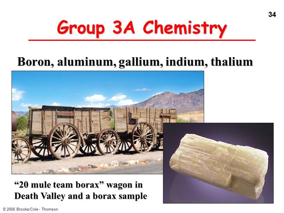 Group 3A Chemistry Boron, aluminum, gallium, indium, thalium